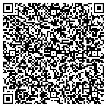 QR-код с контактной информацией организации ЦЕНТРАЛЬНЫЙ БАНК РФ ОТДЕЛЕНИЕ КАВКАЗСКОЕ