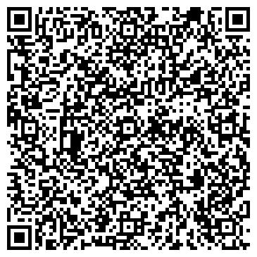 QR-код с контактной информацией организации КУБАНЬ ТОРГОВЫЙ ДОМ ОАО КРАСНОДАРГЛАВСНАБ