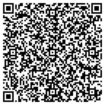QR-код с контактной информацией организации НОВАЦИЯ АКБ, ОАО