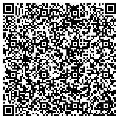 QR-код с контактной информацией организации АНОН ООО АГЕНТСТВО НЕЗАВИСИМОЙ ОЦЕНКИ И НЕДВИЖИМОСТИ