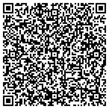 QR-код с контактной информацией организации МИЛЛЕРОВСКОЕ АРХИТЕКТУРНО-ПЛАНИРОВОЧНОЕ БЮРО