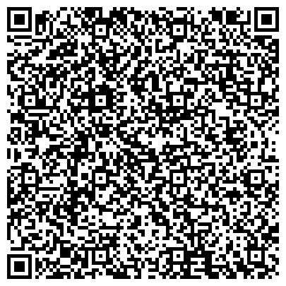 QR-код с контактной информацией организации Новороссийский вагоноремонтный завод