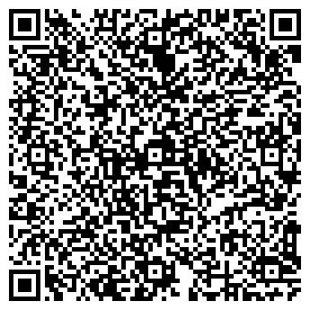 QR-код с контактной информацией организации BLACK SEA FORUM