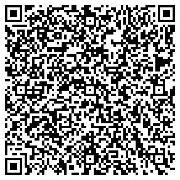 QR-код с контактной информацией организации СОЧИ-ЭКСПО ТПП Г. СОЧИ ВЫСТАВОЧНАЯ КОМПАНИЯ