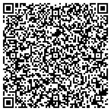 QR-код с контактной информацией организации КОММЕРЧЕСКИЙ БАНК СОЧИ (ИПОТЕЧНО-ИНВЕСТИЦИОННЫЙ)
