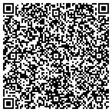 QR-код с контактной информацией организации КУБАНЬЭЛЕКТРОСВЯЗЬ ОАО ФИЛИАЛ СОЧИЭЛЕКТРОСВЯЗЬ