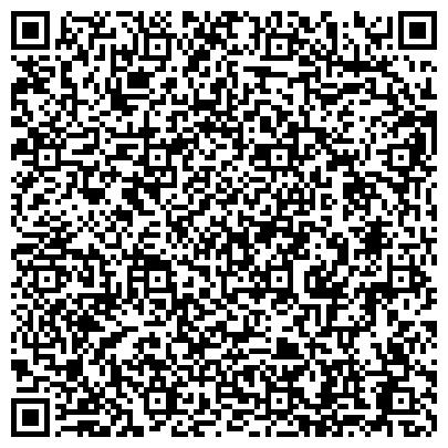 """QR-код с контактной информацией организации """"Нижнечирский психоневрологический интернат"""""""