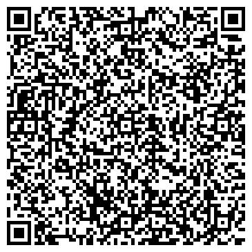QR-код с контактной информацией организации МЕДСАНЧАСТЬ ЗАВОДА ПРИБОЙ