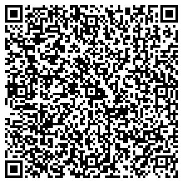 QR-код с контактной информацией организации МЕДСАНЧАСТЬ МЕТАЛЛУРГИЧЕСКОГО ЗАВОДА