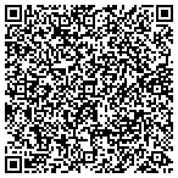QR-код с контактной информацией организации ГАММА НПП