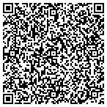 QR-код с контактной информацией организации РУССКАЯ КОНСЕРВНАЯ КОМПАНИЯ