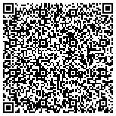 QR-код с контактной информацией организации ИП Семенов О.С. АВТОМАТИЧЕСКИЕ ВОРОТА СЕРПУХОВ