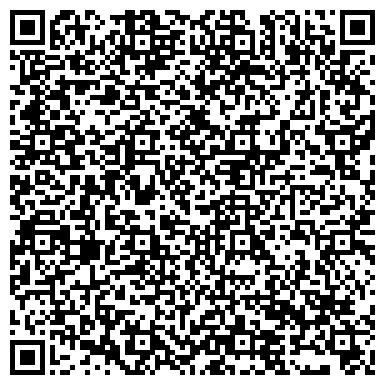 QR-код с контактной информацией организации ПЕСОЧНИЦА, сеть магазинов детских товаров