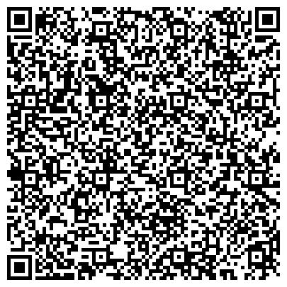 QR-код с контактной информацией организации ГОРНОТЕХНИЧЕСКАЯ ИНСПЕКЦИЯ ГОСГОРТЕХНАДЗОРА РФ