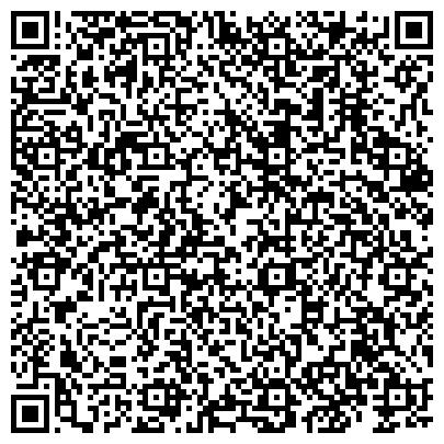 QR-код с контактной информацией организации ФГУП НАУЧНО-ИССЛЕДОВАТЕЛЬСКИЙ, ПРОЕКТНЫЙ И КОНСТРУКТОРСКО-ТЕХНОЛОГИЧЕСКИЙ ИНСТИТУТ (НИПКТИ)