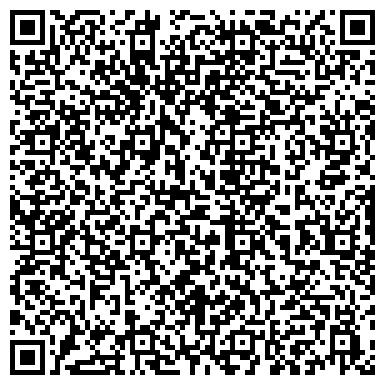QR-код с контактной информацией организации МУЗЕЙ ИСТОРИИ РУССКОГО ПЛАТКА И ШАЛИ