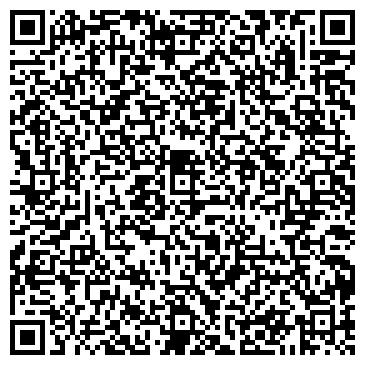 QR-код с контактной информацией организации КУЗНЕЦОВСКАЯ СЕЛЬСКАЯ БИБЛИОТЕКА