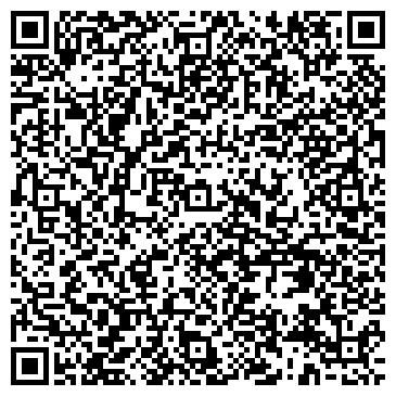 QR-код с контактной информацией организации РОССИЙСКАЯ АКАДЕМИЯ НАУК