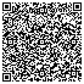 QR-код с контактной информацией организации ПАНТЕРА АВТО