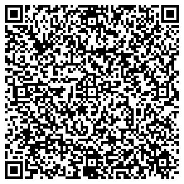 QR-код с контактной информацией организации СТАРТЕРЫ И ГЕНЕРАТОРЫ НА ИНОМАРКИ
