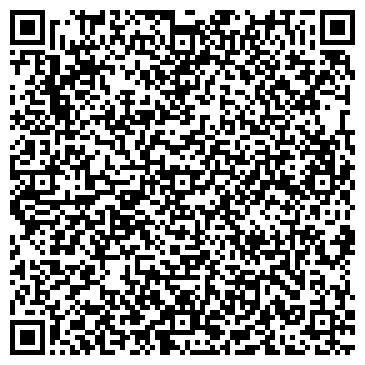 QR-код с контактной информацией организации ГУП ЦЕНТР ГЕОФИЗИЧЕСКИХ ДАННЫХ МФ ВСЕГЕИ