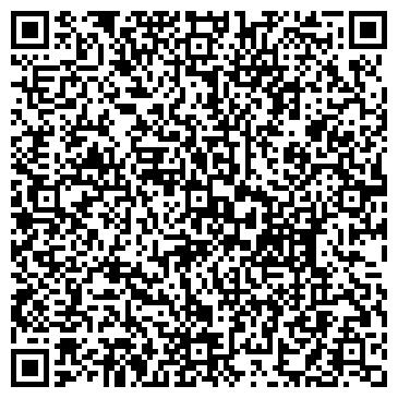 QR-код с контактной информацией организации ОХАНСКАЯ ЦЕНТРАЛЬНАЯ РАЙОННАЯ АПТЕКА, МП