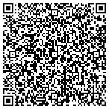 QR-код с контактной информацией организации ГОСТИНИЦА ОАО ОПСО ПЕРМДОРСТРОЙ
