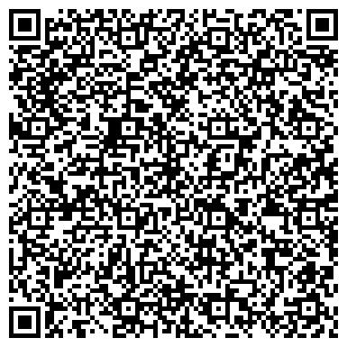 QR-код с контактной информацией организации НАУЧНО-МЕТОДИЧЕСКИЙ ЦЕНТР МАНУАЛЬНОЙ ТЕРАПИИ