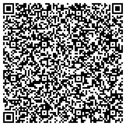 QR-код с контактной информацией организации ВИАМ