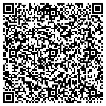 QR-код с контактной информацией организации НЕВА РЕСУРС ФИРМА
