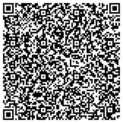 """QR-код с контактной информацией организации """"Общественная приемная депутата Государственной Думы Гончара Н.Н."""""""