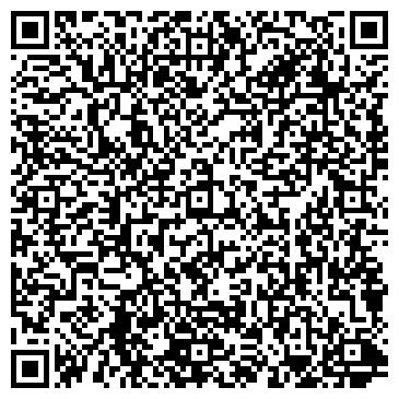 QR-код с контактной информацией организации REAL ESTATE CONSULTING