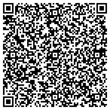 QR-код с контактной информацией организации Отдел координации работы подведомственных учреждений