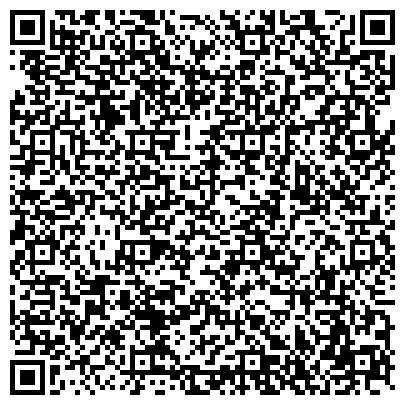 QR-код с контактной информацией организации УПРАВЛЕНИЕ СОЦИАЛЬНОЙ ЗАЩИТЫ НАСЕЛЕНИЯ РАЙОНА ПРЕОБРАЖЕНСКОЕ