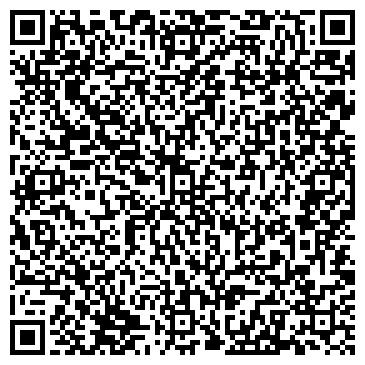 QR-код с контактной информацией организации ПРИВАТБАНК, КБ, ХОРОЛСКОЕ ОТДЕЛЕНИЕ