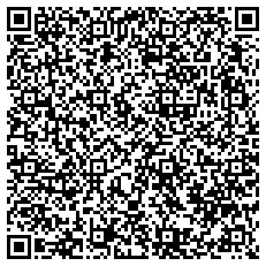 QR-код с контактной информацией организации СЕРПУХОВСКОЕ ГОРОДСКОЕ УПРАВЛЕНИЕ СОЦИАЛЬНОЙ ЗАЩИТЫ НАСЕЛЕНИЯ МО