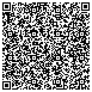 QR-код с контактной информацией организации УПРАВЛЕНИЕ ВЕТЕРИНАРНОЙ МЕДИЦИНЫ ХОРОЛЬСКОГО РАЙОНА, ГП