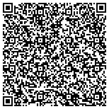 QR-код с контактной информацией организации Отдел образования, здравоохранения, культуры и спорта