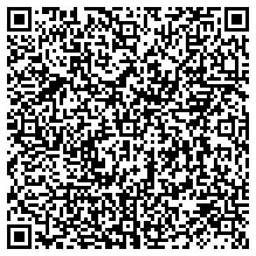 QR-код с контактной информацией организации Отдел потребительского рынка и услуг