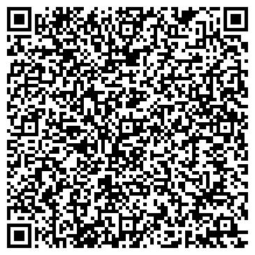 QR-код с контактной информацией организации ФГУП ДОЛГОПРУДНЕНСКОЕ КБ АВТОМАТИКИ