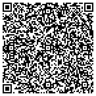 QR-код с контактной информацией организации ООО НПП  «ПОЛИПЕН»