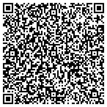 QR-код с контактной информацией организации ООО ПЛАСТИКОВЫЕ СИСТЕМЫ, КОМПАНИЯ