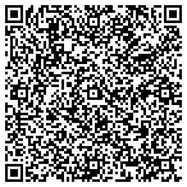 QR-код с контактной информацией организации ГЛОБАЛ КОНСАЛТИНГ ГРУПП