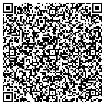 QR-код с контактной информацией организации РЕШЕТИЛОВСКОЕ АТП-15344, ОАО