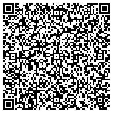 QR-код с контактной информацией организации РЕЗОН СОФТ, ИННОВАЦИОННО-ВНЕДРЕНЧЕСКОЕ МП