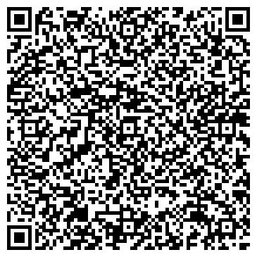 QR-код с контактной информацией организации ОАО Никопольские электросети НГРЭС