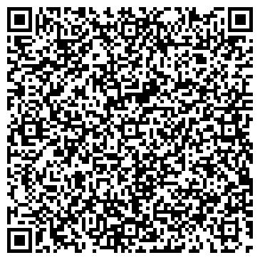 QR-код с контактной информацией организации ООО НИКОПОЛЬСКИЙ МЯСОКОМБИНАТ