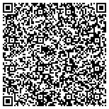 QR-код с контактной информацией организации ЧП ПЕКТОРАЛЬ, НИКОПОЛЬСКИЙ МОЛОКОЗАВОД,(ВРЕМЕННО НЕ РАБОТАЕТ)