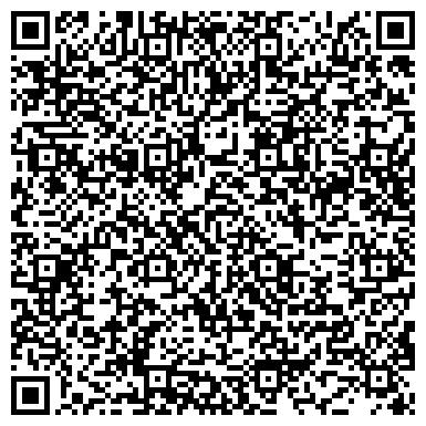 QR-код с контактной информацией организации УСАДЬБА ВОРОНЦОВО