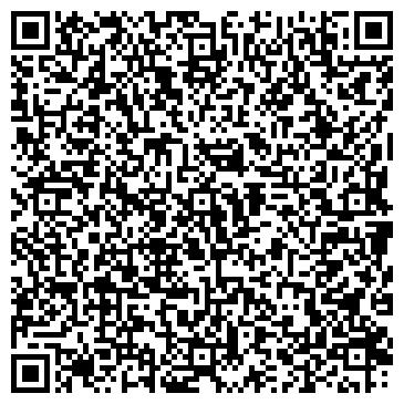 QR-код с контактной информацией организации НИЖНЕГОРСКАЯ ЦЕНТРАЛЬНАЯ РАЙОННАЯ АПТЕКА N58, ДЧП